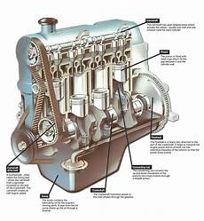 Automotive Camshaft Design The Parts Of An Overhead Camshaft Engine