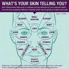 Face Reflexology Chart 1000 Images About Reflexology Charts On Pinterest