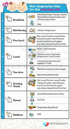 Baby Food Chart For One Year Old Best Baby Diet Chart For Your 1 Year Old Check Out Now