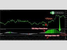 1 Min Forex Scalping Strategy with ADX and Bollinger Bands