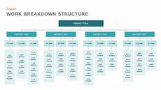 Work Breakdown Structure Work Breakdown Structure Template For Powerpoint And