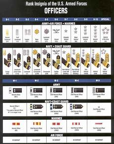 Navy Enlisted Ranks Chart 6 Best Images Of Military Officer Rank Chart Printable