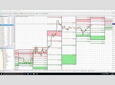 Pivot Indicator   MT4   Core Investing.com   YouTube