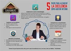 auditing interno 5 pasos para alcanzar la excelencia como auditor interno