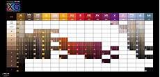 Paul Mitchell Inkworks Color Chart Paul Mitchell The Color Xg Color Chart July 2015 Paul