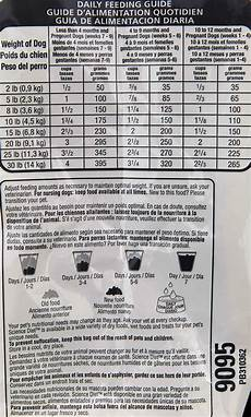 Science Diet Cat Food Feeding Chart Hill S Science Diet Puppy Small Amp Toy Breed Dry Dog Food