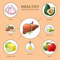 watchfit cleansing diet for a fatty liver and boost