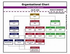 Company Organizational Chart Sample Sample Organizational Chart