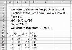 Slu My Chart Graphing Functions With Excel