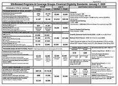 Va Dental Eligibility Chart Medicaid Amp Va Benefits Murphy Amp Berglund
