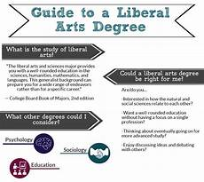 Liberal Arts Degree Jobs Liberal Arts Degree Guide