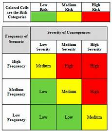 Ijerph Free Full Text Can Public Health Risk