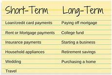 Long Term Goals Examples Short And Long Term Goals Max Credit Union