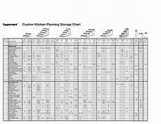 Modular Mates Chart Myroxy Tupperware
