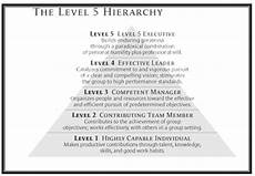 Level 5 Leadership Level 5 Leadership Meaning And Concept