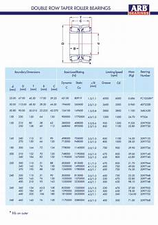 Double Row Cylindrical Roller Bearing Size Chart Four Row Taper Roller Arb Bearings
