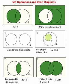 Venn Diagram Sets Calculator Venn Diagram Calculator 4 Sets