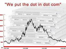 Sun Microsystems Stock Chart In Pictures Remember This The Rise And Fall Of Sun