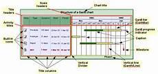 Gantt Charts From Part Of Gantt Charts