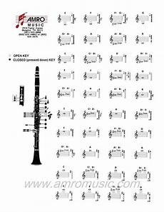 B Flat Clarinet Finger Chart All Notes Clarinet Chart Music Classroom Pinterest