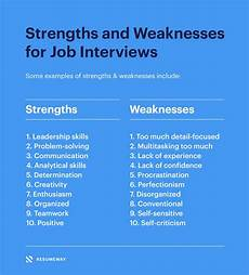 A List Of Strengths And Weaknesses Strengths And Weaknesses For Job Interviews Great Answers