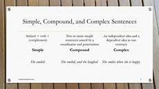 Simple Compound Complex Sentences What S The Difference The Simple Compound And Complex