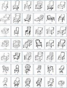 Sofa Yardage Chart Yardage Chart Upholstery