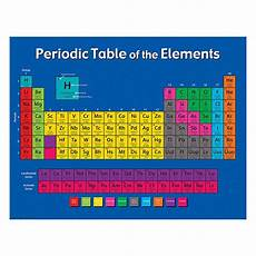 Classroom Periodic Table Wall Chart Teacher Created Resources Periodic Table Of The Elements