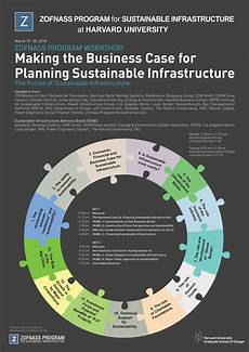 Business Infrastructure Past 171 Zofnass Program For Sustainable Infrastructure