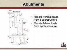 Abutment Definition Segmental Bridge Abutment Design Using Solid Finite Elements