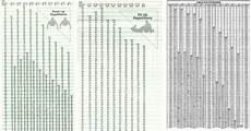 Army Apft Score Chart Run Apft Calculator Extended Scale