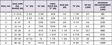 Cast Iron Pipe Sizes Chart Pipe Roller Cast Iron Pipe Roller