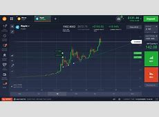 How to Buy and Sell Crypto   Best trading.eu