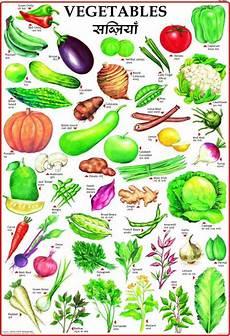 Vegetable Picture Chart Vegetables Chart For Children Paper Print Children