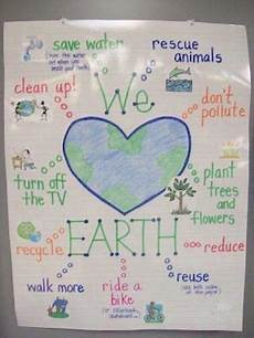 World Environment Day Chart The Best 3rd Grade Anchor Charts For Your Classroom