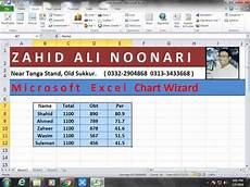 Excel 2013 Chart Wizard Microsoft Excel Chart Wizard Youtube
