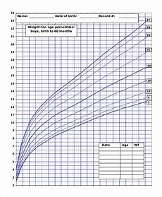 Baby Boy Growth Chart After Birth 8 Baby Weight Growth Chart Templates Free Sample