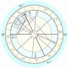 Zodiac Sign Birth Chart What Is An Astrology Birth Chart Your Natal Chart Explained