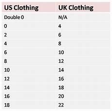 Clothing Size Conversion Chart Us Uk Clothing And Shoe Size Conversion Charts