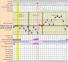 Normal Ovulation Temperature Chart Pin On Sample Ui For Rhythm Note