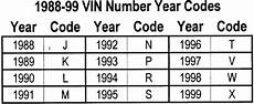 10th Vin Chart Repair Guides Vehicle Identification Number Vin