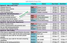 Website Planning Template Agile Project Planning 6 Project Plan Templates