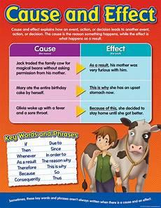 Cause And Effect Chart Cause And Effect Chart Tcr7592 Teacher Created Resources