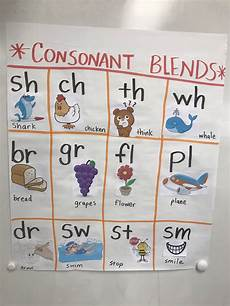 Consonant Blends Anchor Chart Consonant Blends Anchor Chart Consonant Blends