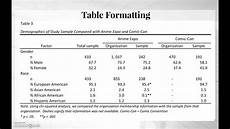 Apa Style Table Of Contents Apa Tables Video Youtube