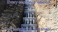 Cable Duct Bank Design Benefits Of Prefabricated Duct Bank Youtube