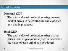 Formula For Nominal Gdp Ch 5 Macro