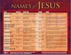 Rose Publishing Charts 10 Free Names Of Jesus Chart Beautiful Chart To Download