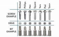 Slotted Screwdriver Bit Size Chart Which Drill Bit Do I Need Selection Guide