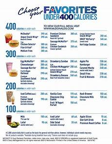 Mcdonald S Calorie Chart Trusper